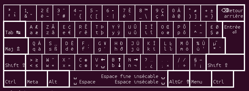 keyboard_map