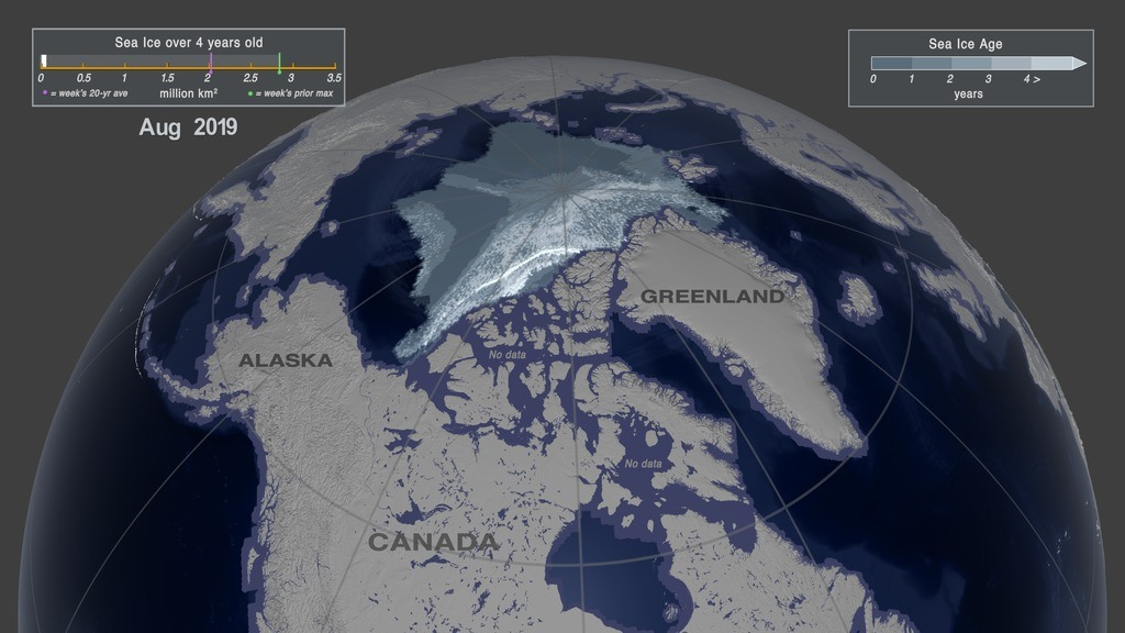 Calotte glacière arctique en 2019
